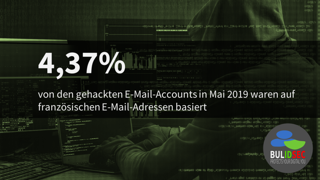 BULIDSEC HACKED E-MAIL-ACCOUNTS FRANKREICH MAI 2019